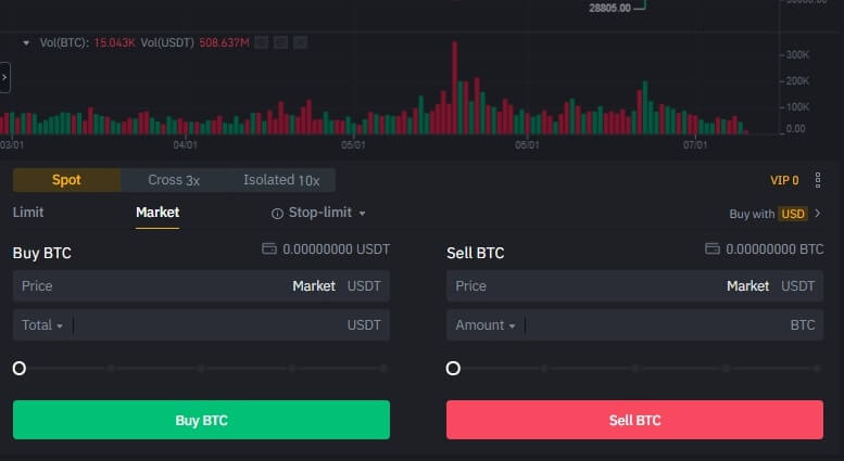 Binance The market section